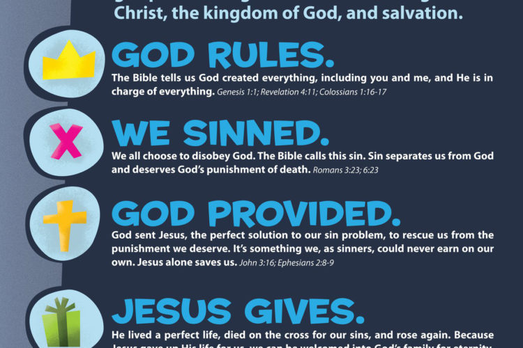 The Gospel: God's Plan for Me